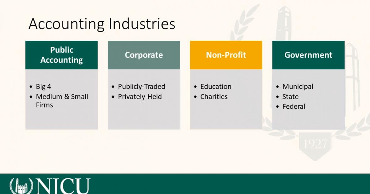 accounting industries