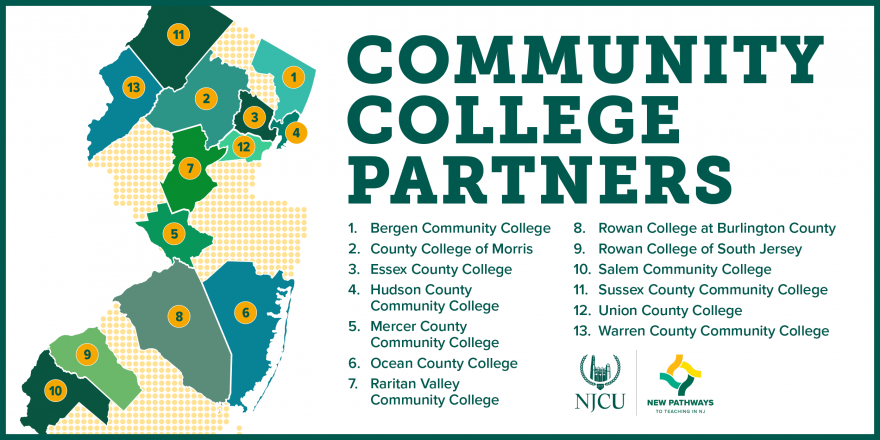 New Pathways to Teaching in New Jersey Community College Partners Map 2020
